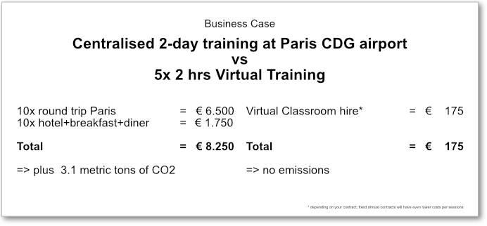Virtual Classroom business case